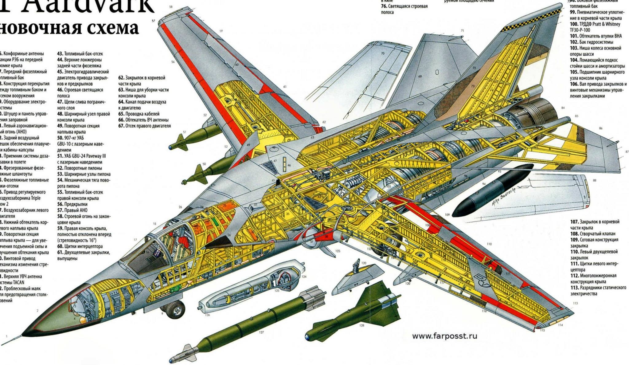 History of the F111 Aardvark Updated July 4th 2015 – Press ...